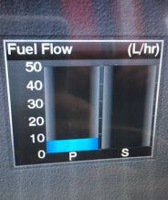 Fuel Flow on Manual